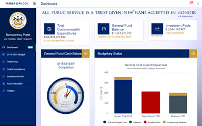 Treasurer Torsella Launches Next Phase Of Transparency Portal